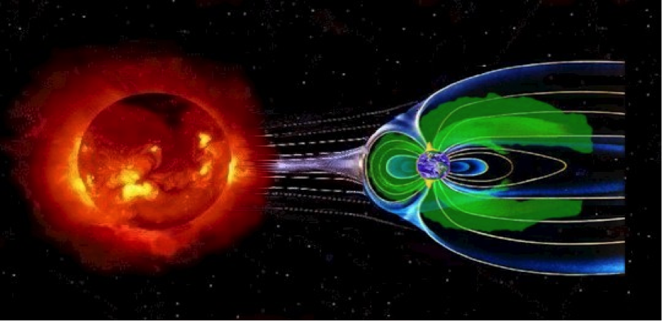 NASA, with its different agencies, explores the fundamental physical processes involved with the Sun, Earth, and other planets by collecting information about the flow of energy within the solar system. The curved line with yellow arrows in this graphic illustrates the characteristics of the North/South Magnetic pole path through the earth.