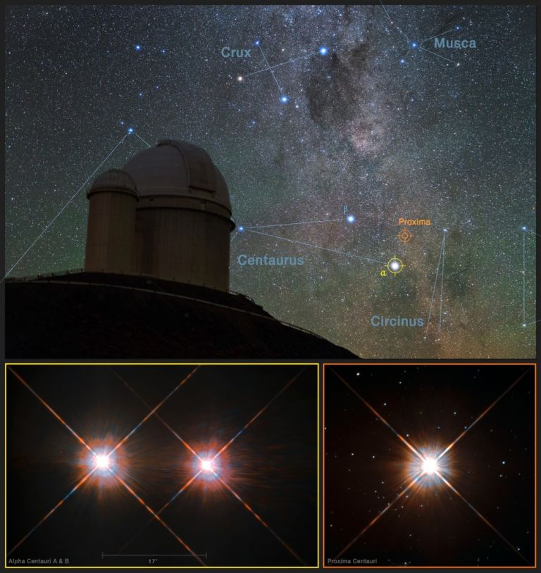 This picture combines a view of the southern skies over the ESO 3.6-metre telescope at the La Silla Observatory in Chile with images of the stars Proxima Centauri (lower-right) and the double star Alpha Centauri AB (lower-left) from the NASA/ESA Hubble Sp