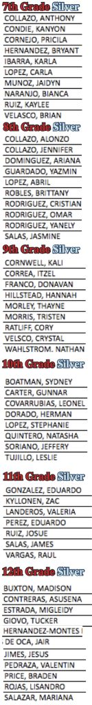 Honor roll Silver